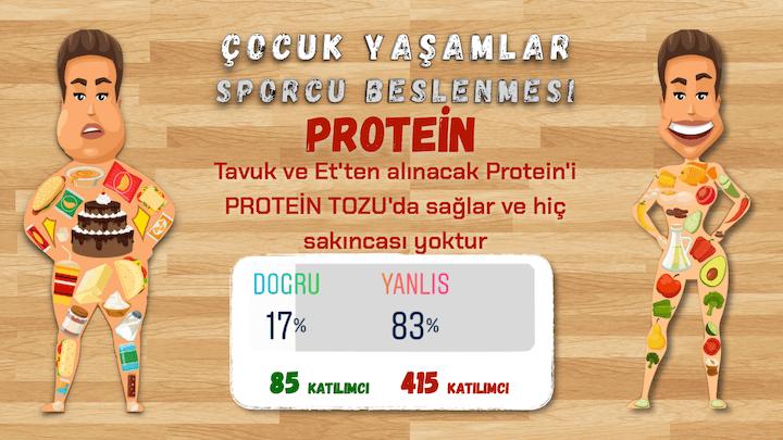 Çocuk / Genç Sporcu Beslenmesi; Protein Alımı ve Protein Tozları